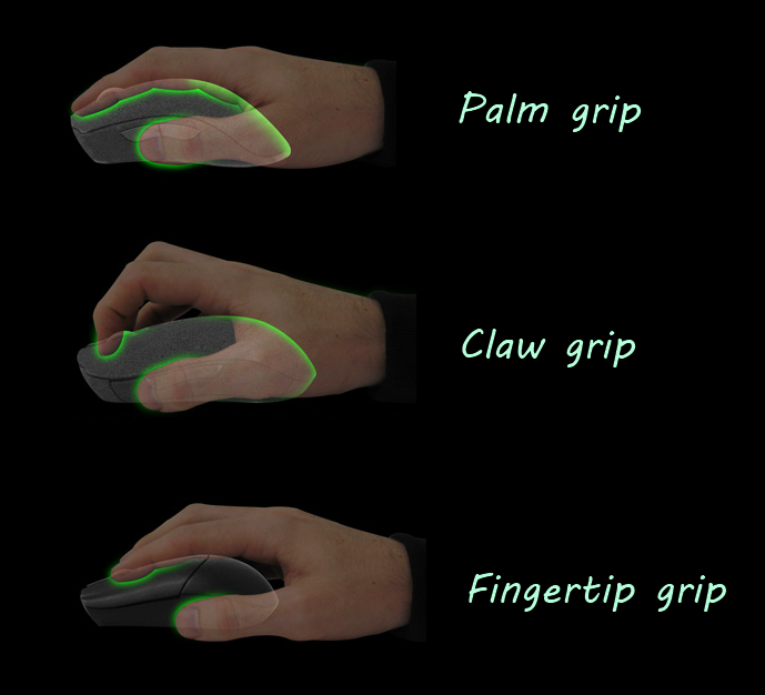Different Types of Mouse Grip